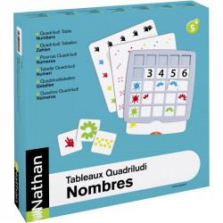 Tableaux Quadriludi - Nombres